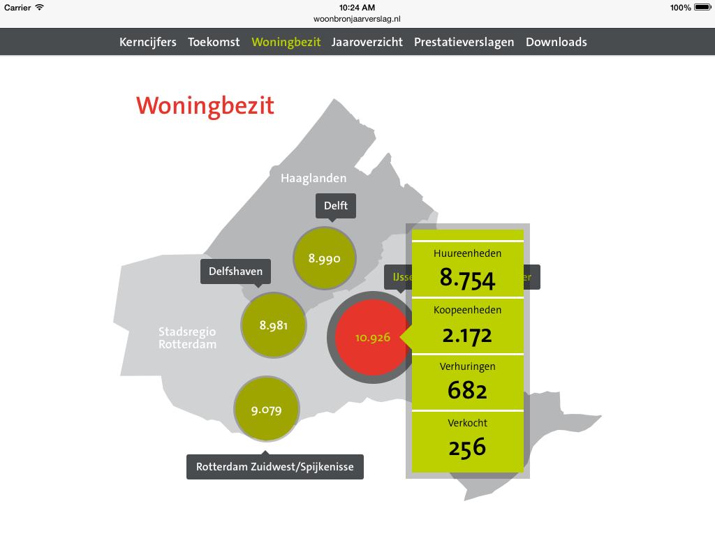 Woonbron jaarverslag 2013 - Woningbezit - tablet